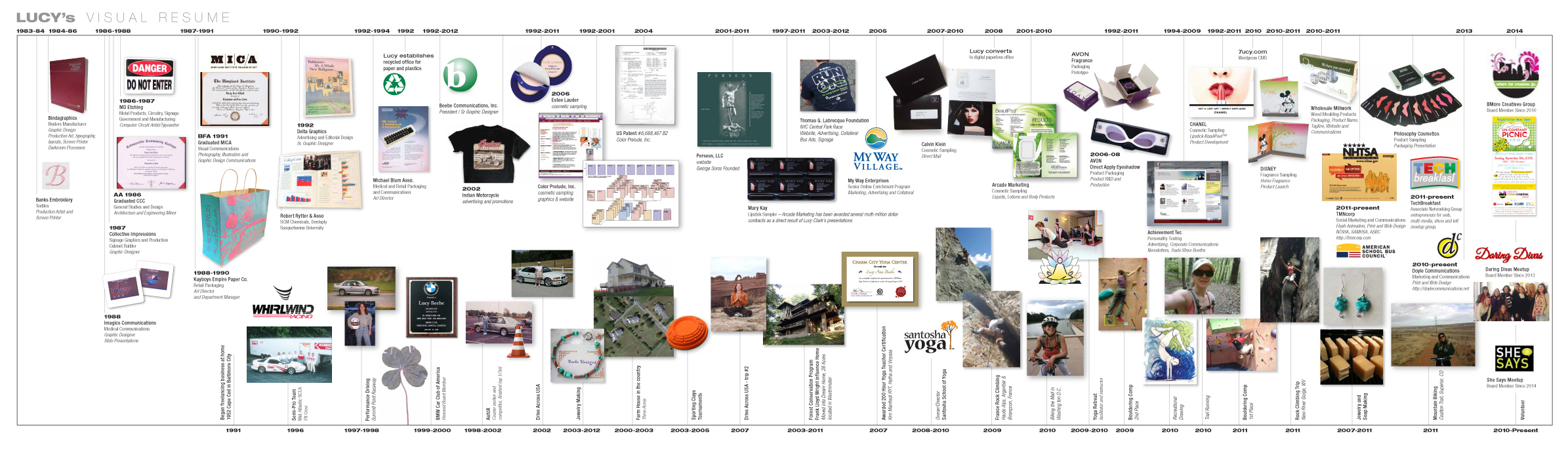 Lucy Clark Visual Resume Timeline 2014